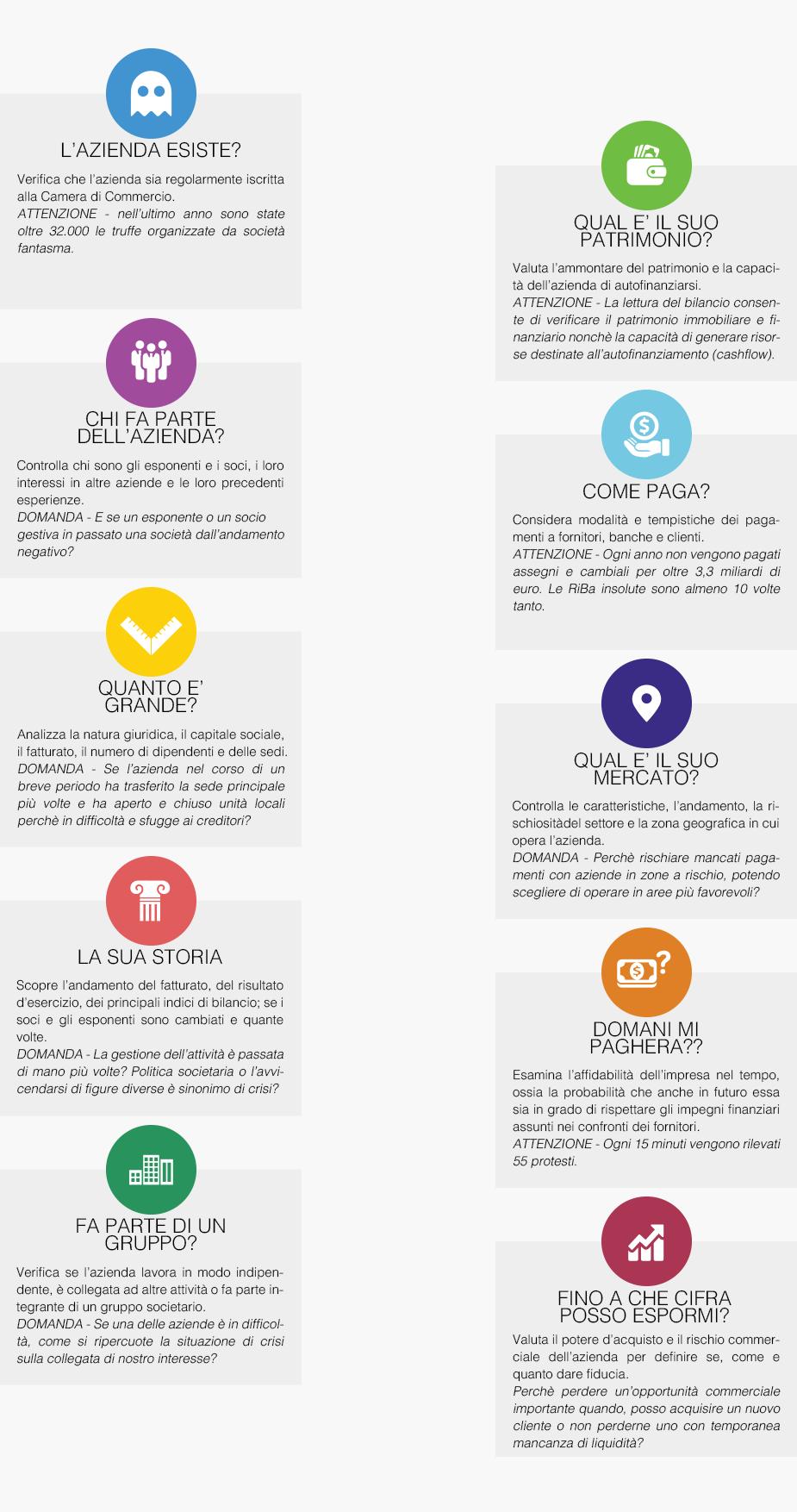 info commerciali_schema